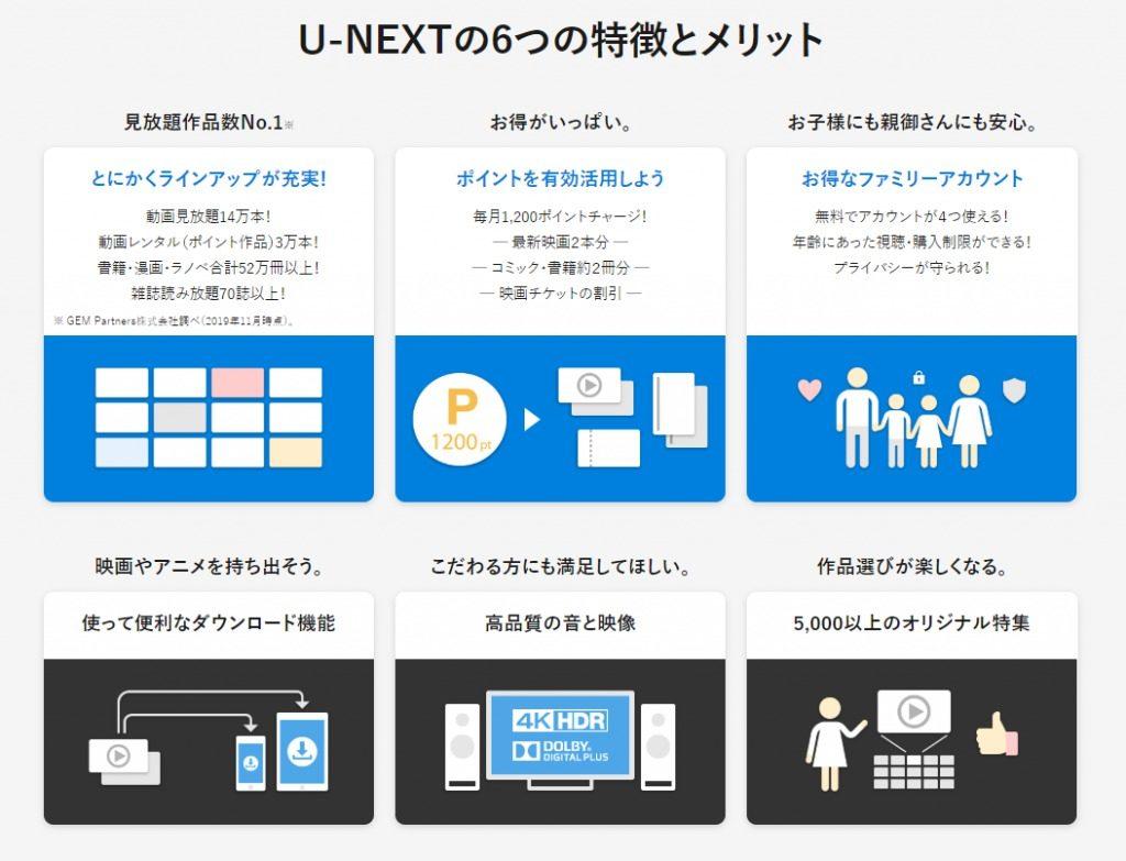 U-NEXTお得なキャンペーン