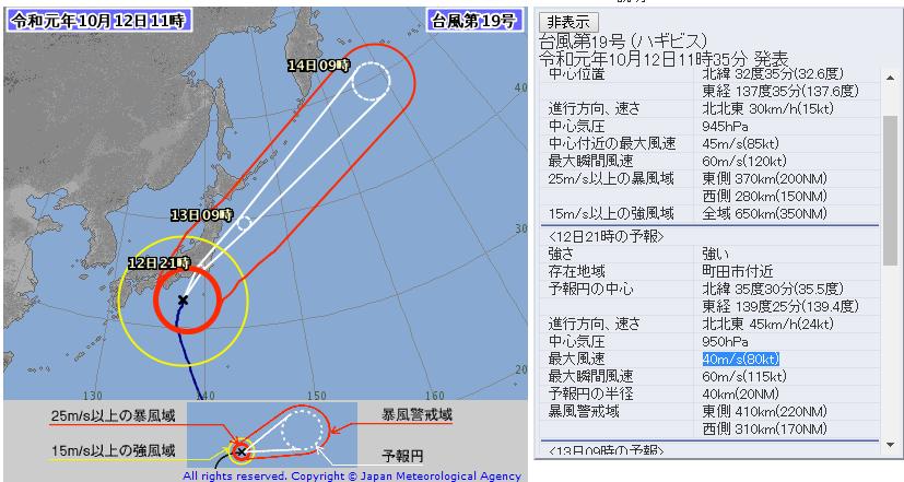台風の最大風速は秒速でどれくらい?